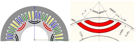 Rotor de imanes permanentes para motor síncrono de alta potencia aplicable a vehículos eléctricos e híbridos