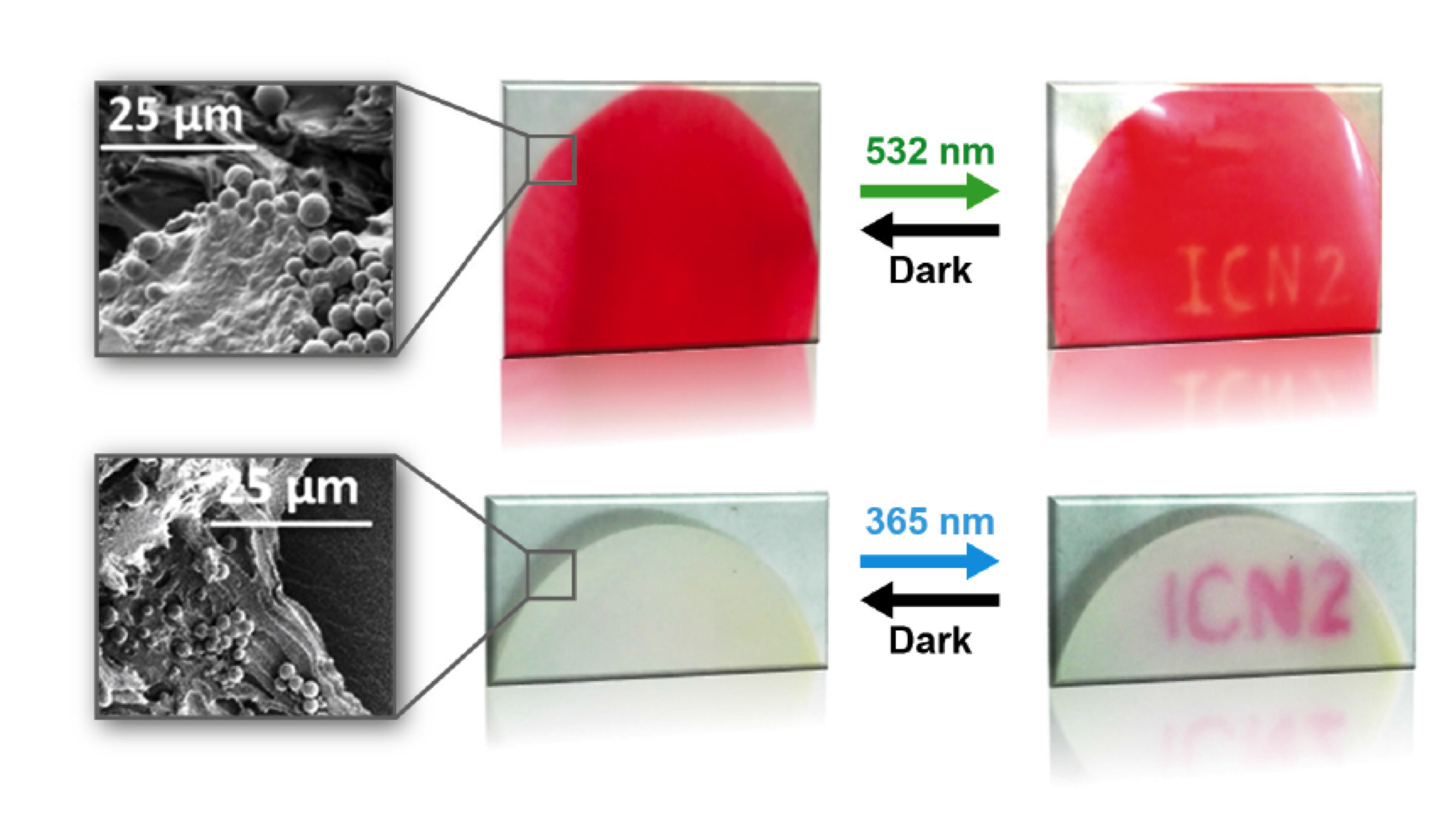 Reversible colour-change polymer film