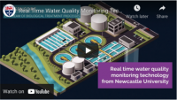 Real Time Water Quality Monitoring Technology