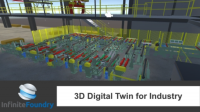 INFINITE FAUNDRY - Production Efficiency Digital-Twin Solutions for Industry