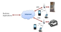 Machine-to-Cloud Management System of Distributed Heterogeneous Devices